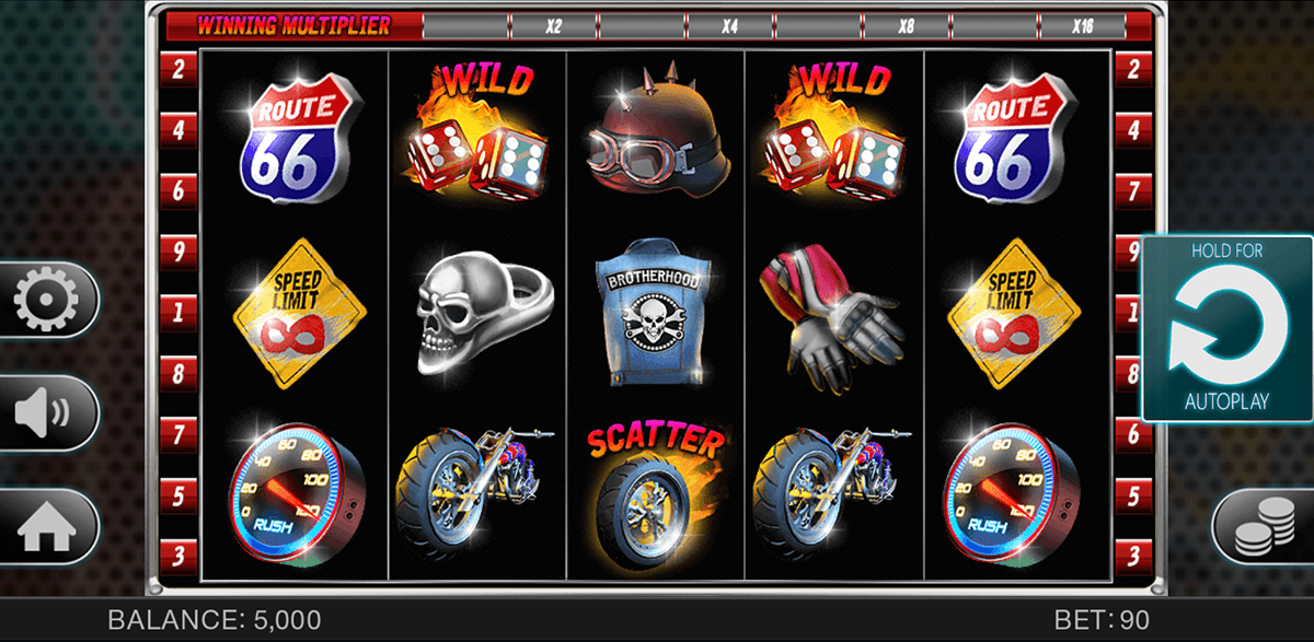 Bikers Gang Slot Machine - Play Online for Free Now