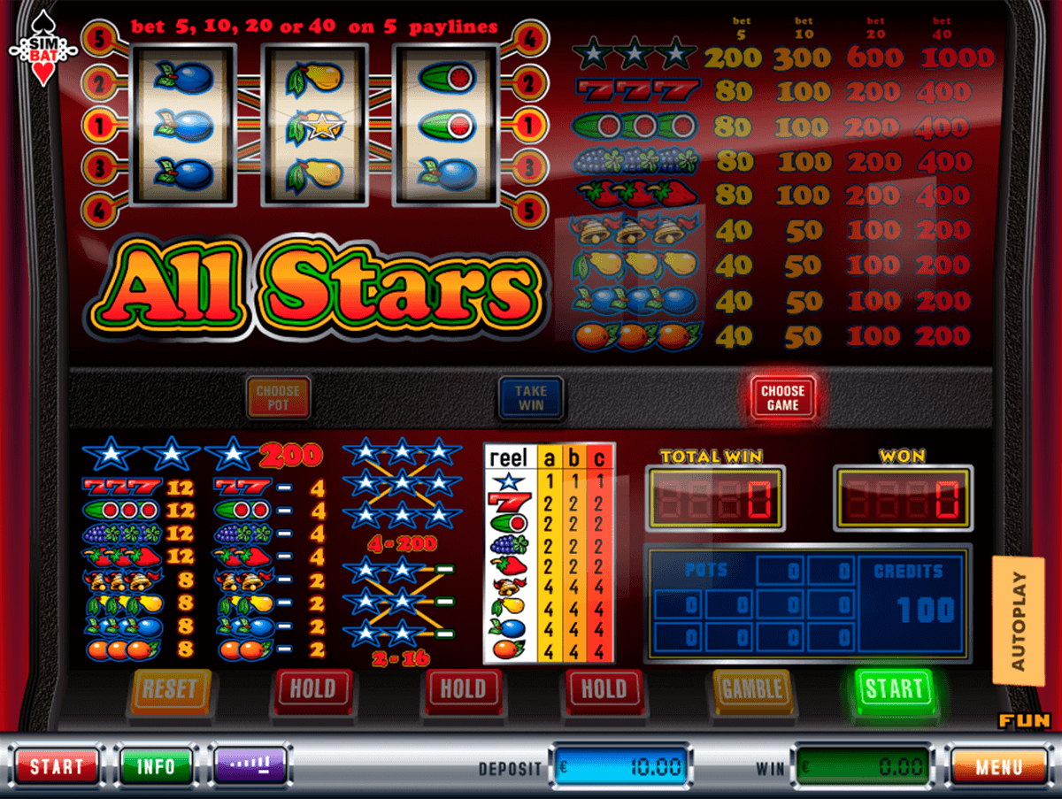 All Stars Slot Machine Online ᐈ Simbat™ Casino Slots