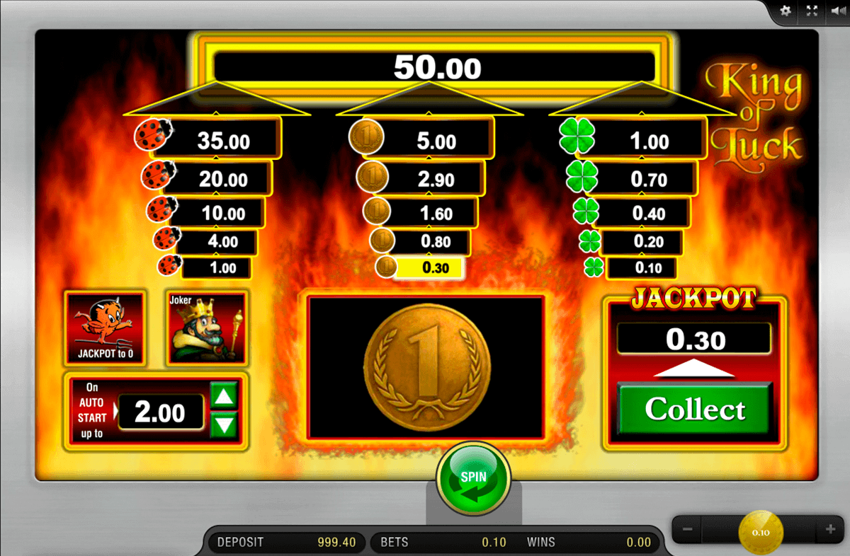 slots online gambling king of casino