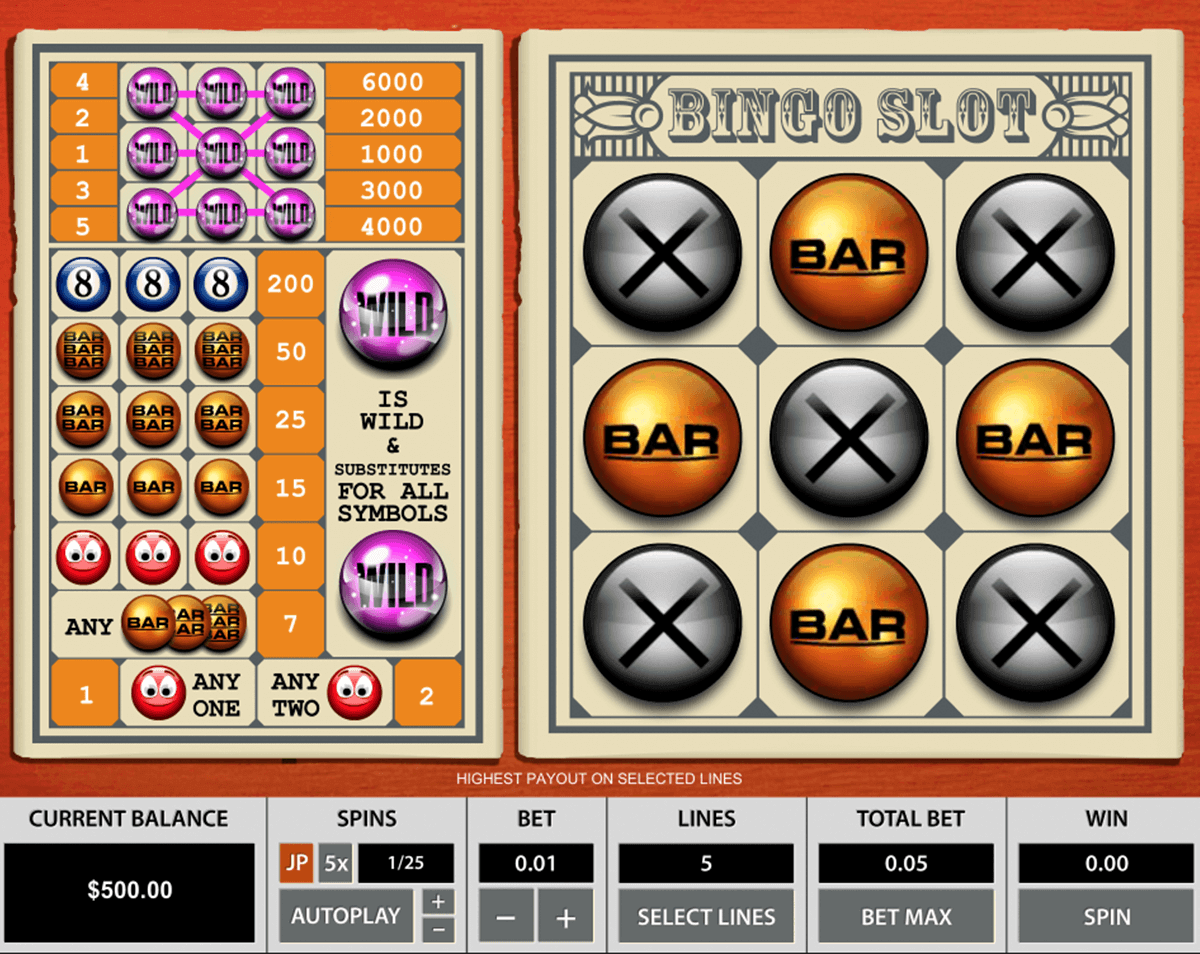 3 Reel Slots – Play Classic Three Reel Slot Machines Online