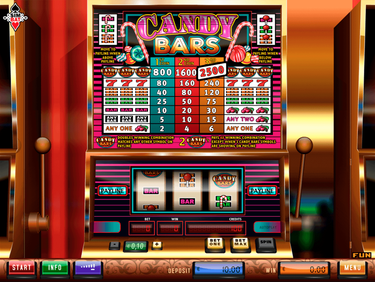 Igt slots candy bars iso