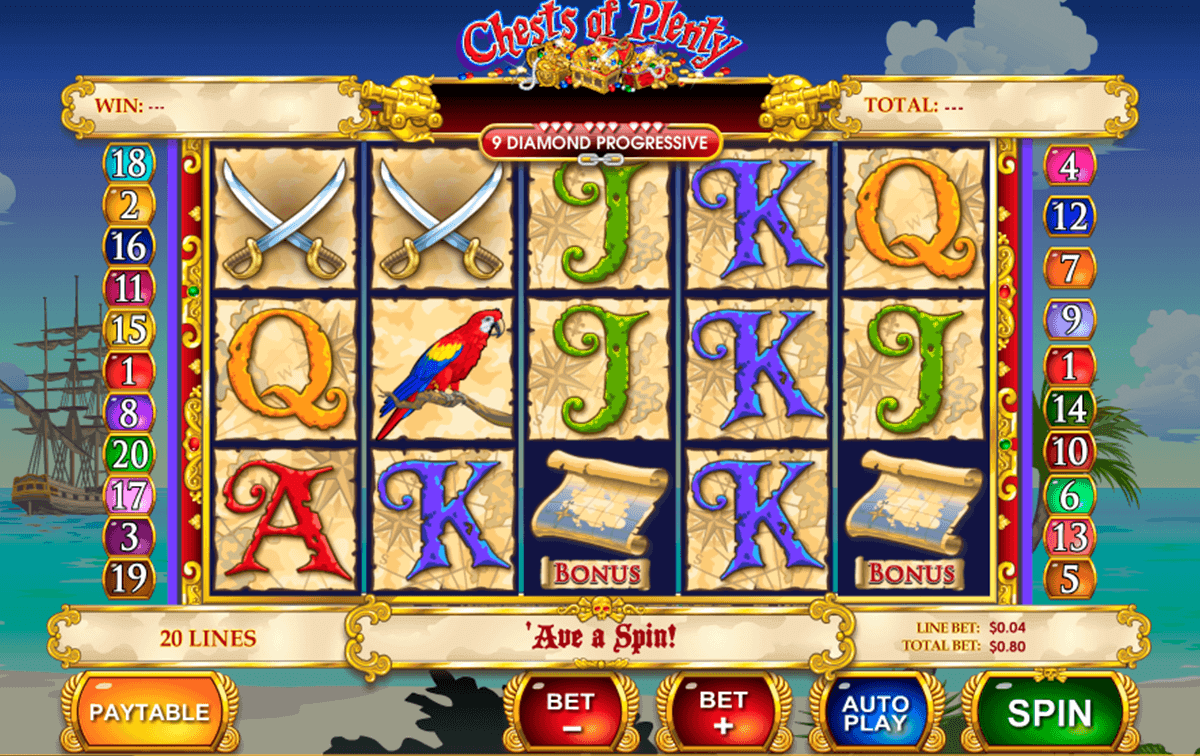 Wild Wild Chest Slot Review & Free Online Demo Game