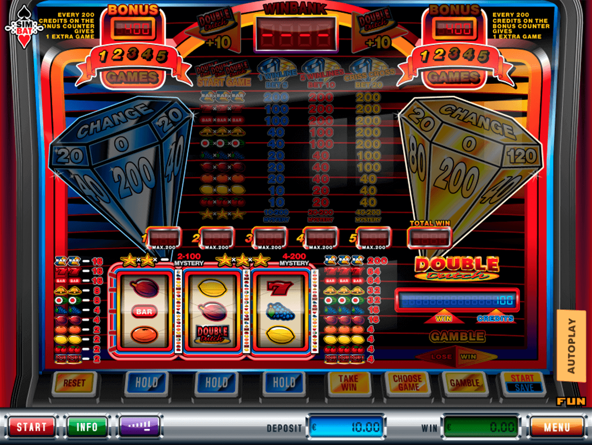Simbat Casinos Online - 144+ Simbat Casino Slot Games FREE