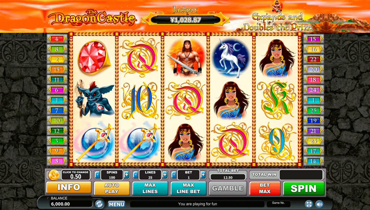 Castle Slot Machine - Play this NeoGames Casino Game Online