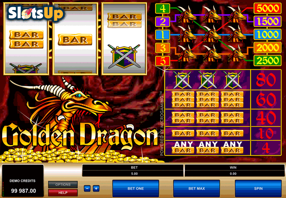 Dragons Slot Machine - Try it Online for Free or Real Money
