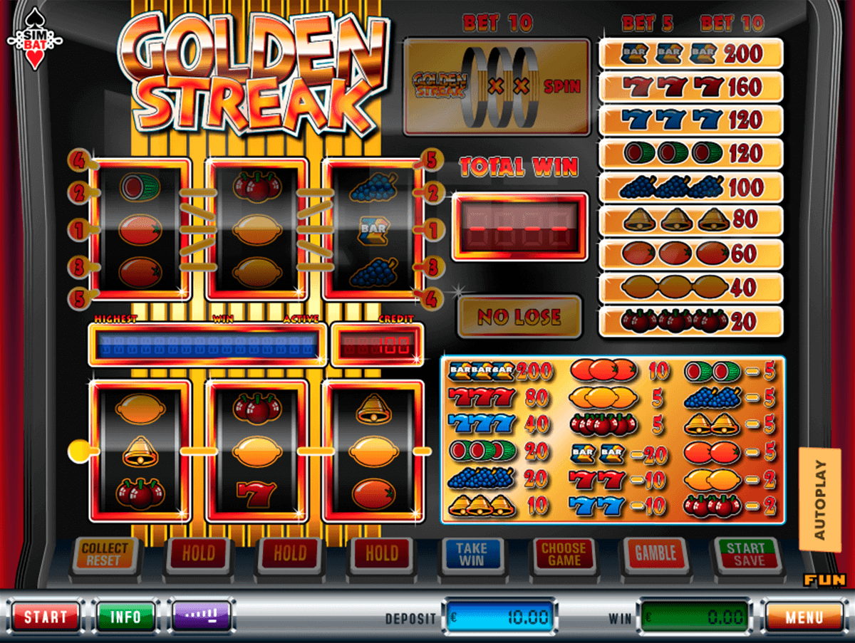 Golden Oldie Slot Machine Online ᐈ Simbat™ Casino Slots