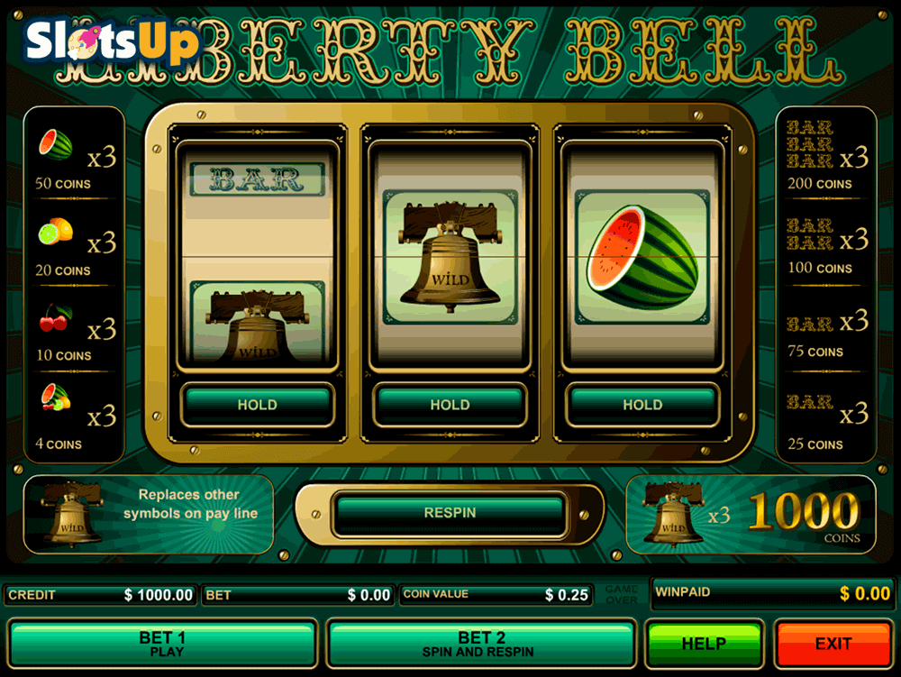 Liberty Bell Slot Machine Online ᐈ B3W™ Casino Slots
