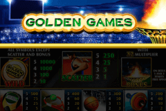 GOLDEN GAMES PLAYTECH SLOT GAME