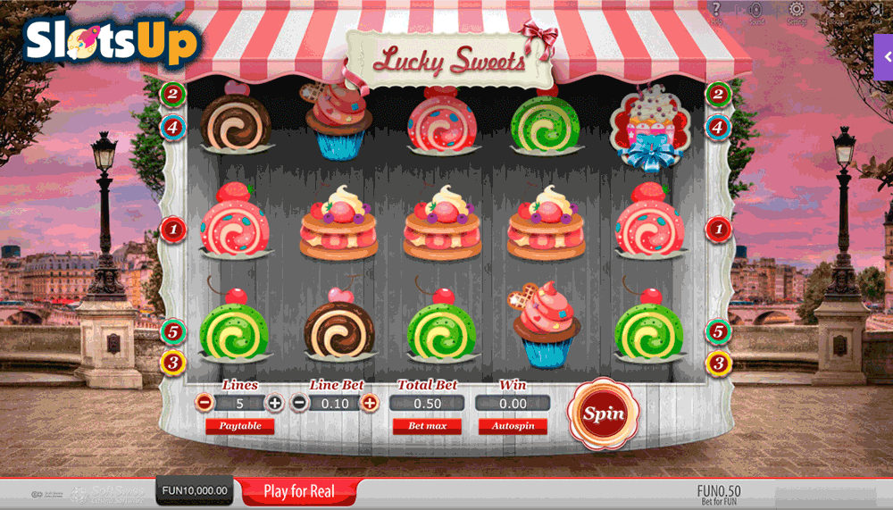 lucky sweets softswiss casino slots