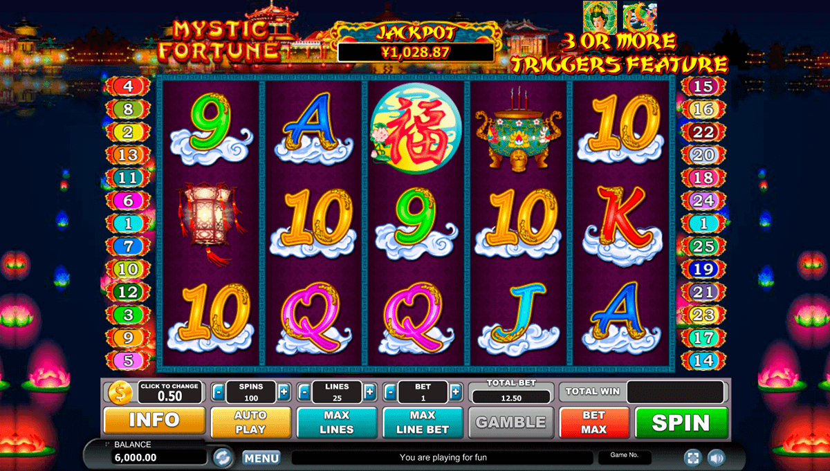 Dragons Throne Slots - Play Free Habanero Slot Games Online