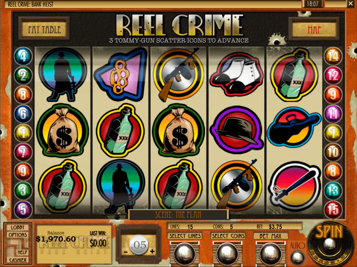 Big Robbery Slot Machine - Play this Game for Free Online