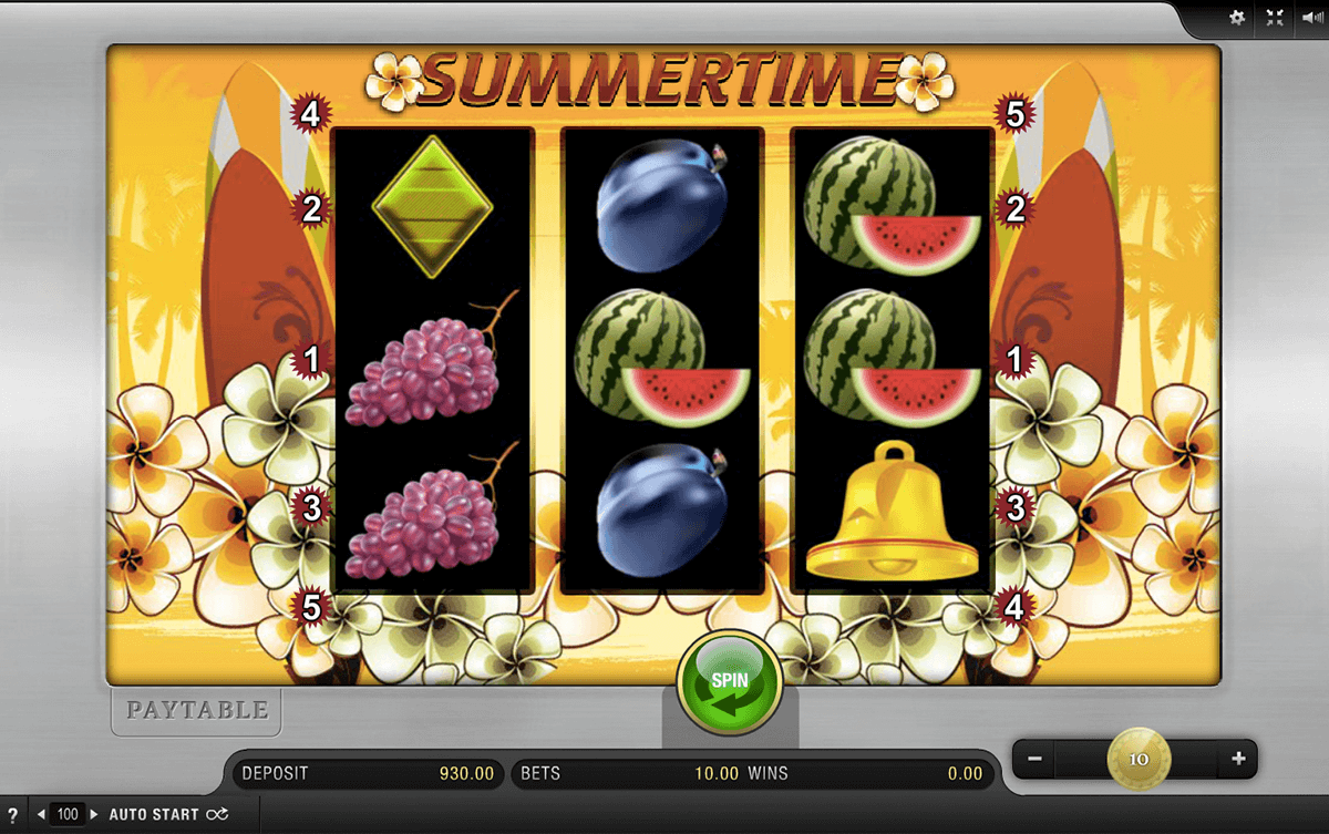 Railroad Slots - Read our Review of this Merkur Casino Game