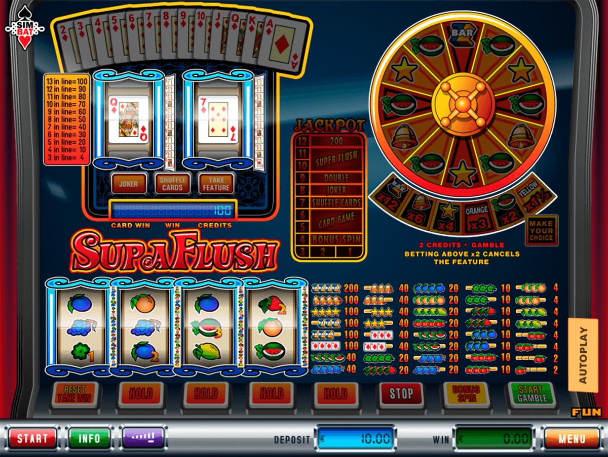 Supaflush™ Slot Machine Game to Play Free in Simbats Online Casinos