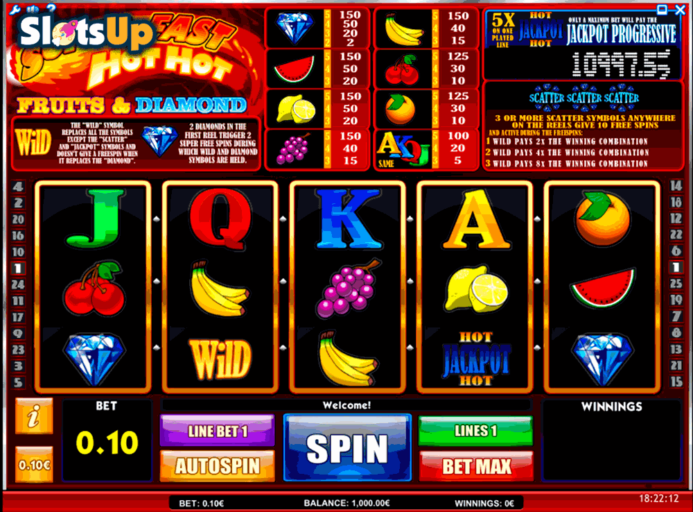 Super Fast Hot Hot™ Slot Machine Game to Play Free in iSoftBets Online Casinos