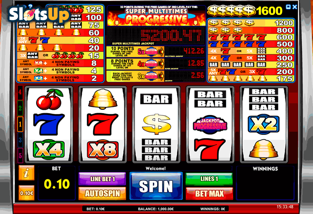 Super Multitimes Progressive™ Slot Machine Game to Play Free in iSoftBets Online Casinos