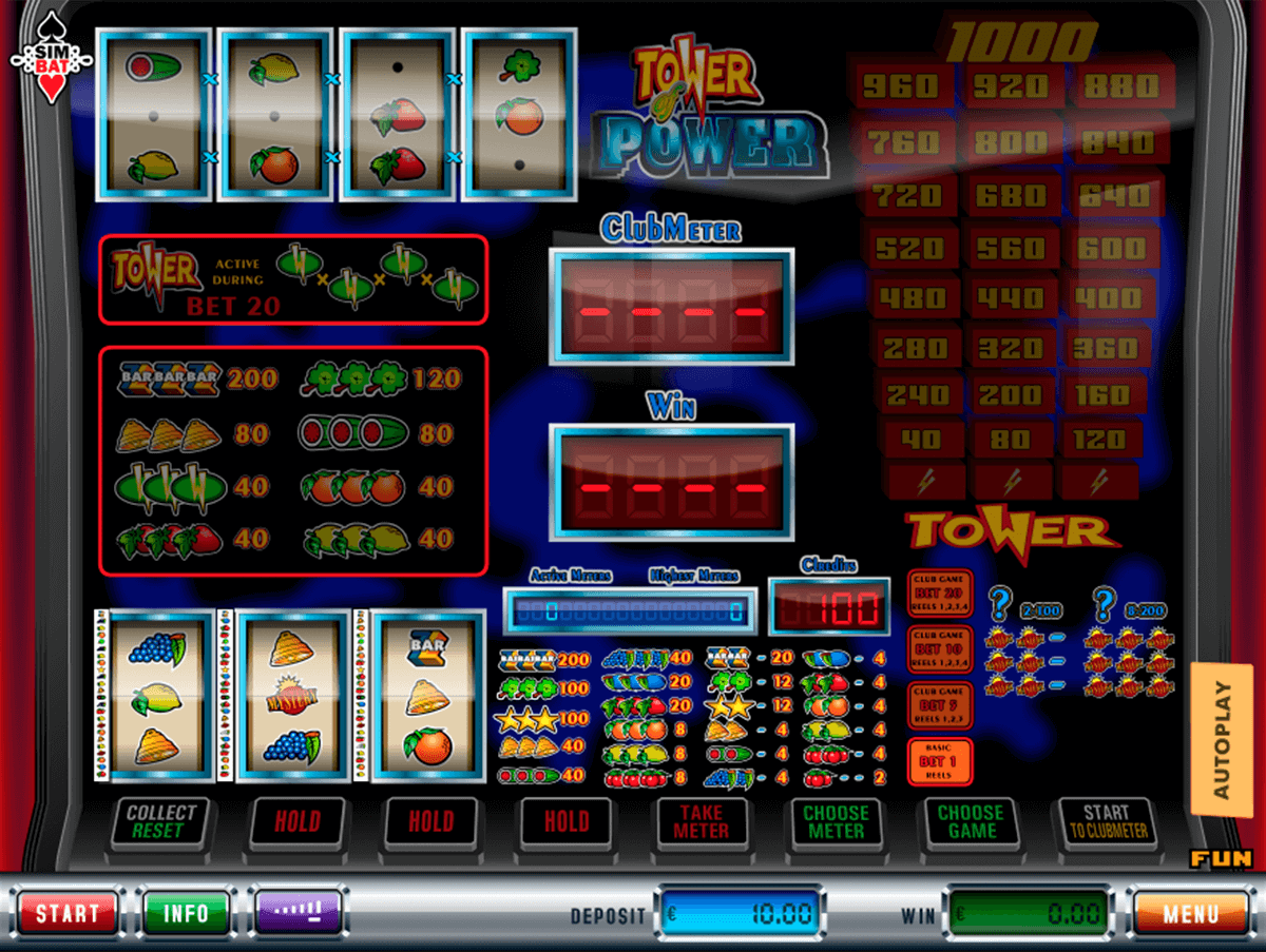 Tower of Power Slot Machine Online ᐈ Simbat™ Casino Slots
