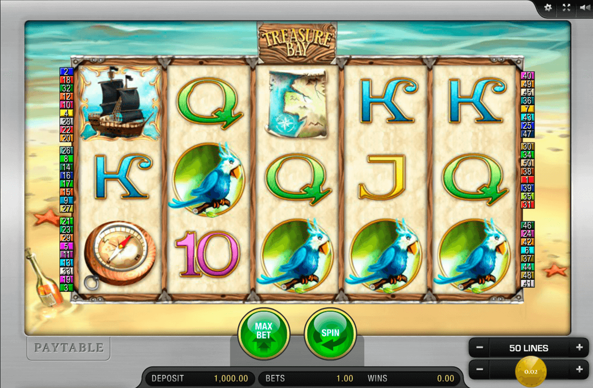 Treasure Island Slot Review & Free Online Demo Game