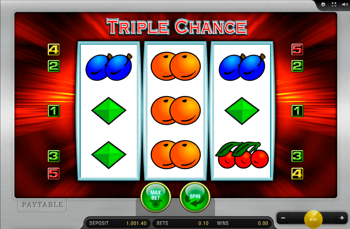 Triple Chance Slot Machine - Play Penny Slots Online