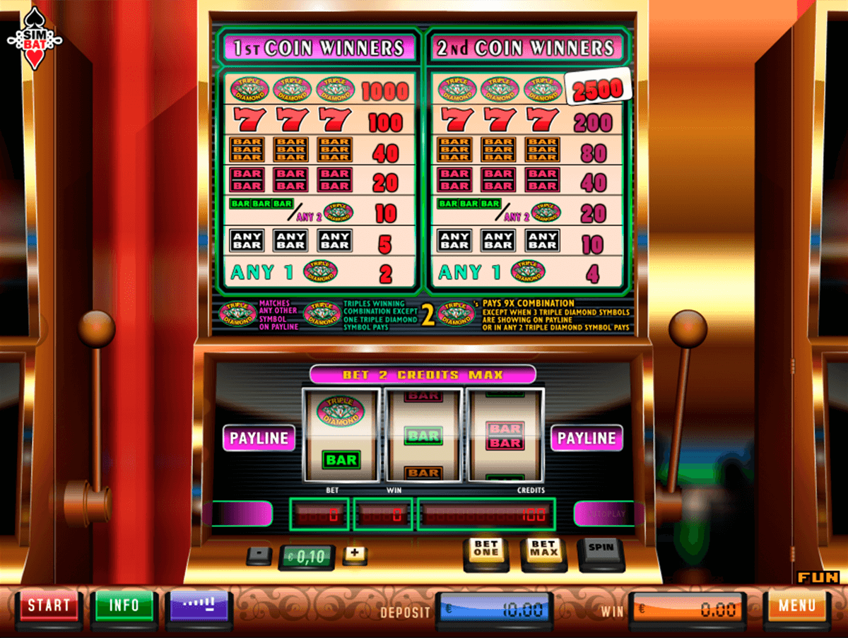 Triple Action Slot - Play the Simbat Casino Game for Free