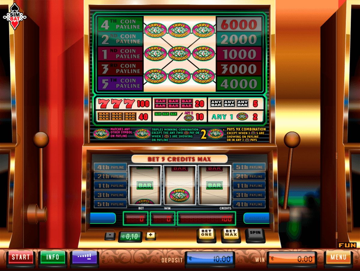 Triumph Slot Machine - Play the Simbat Casino Game for Free