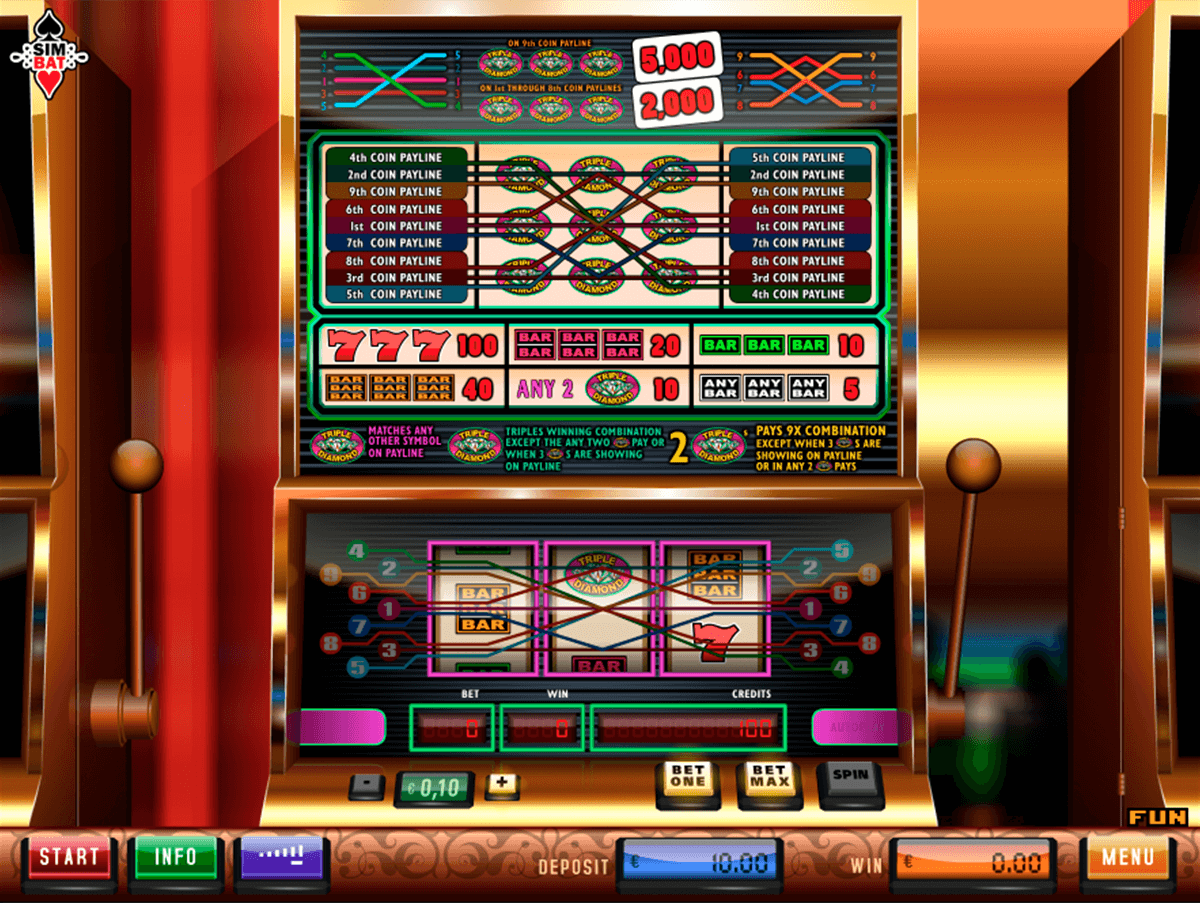 Quintris Slots - Read our Review of this Simbat Casino Game