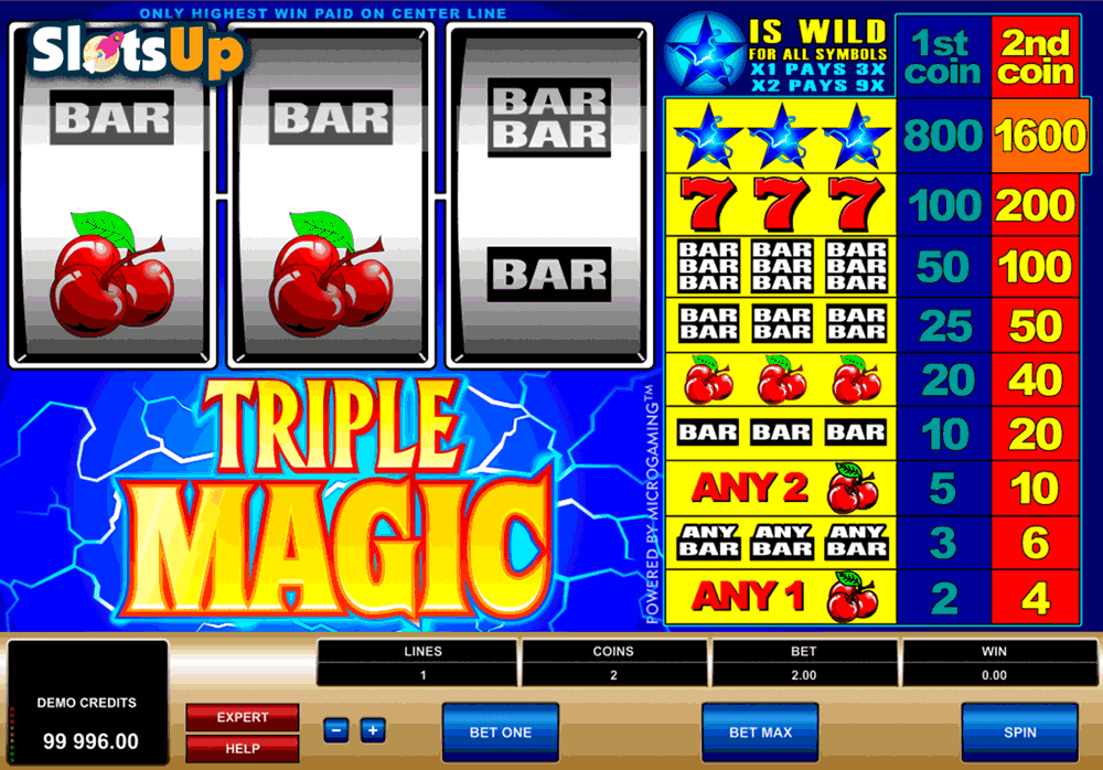 Spin Magic™ Slot Machine Game to Play Free in Microgamings Online Casinos