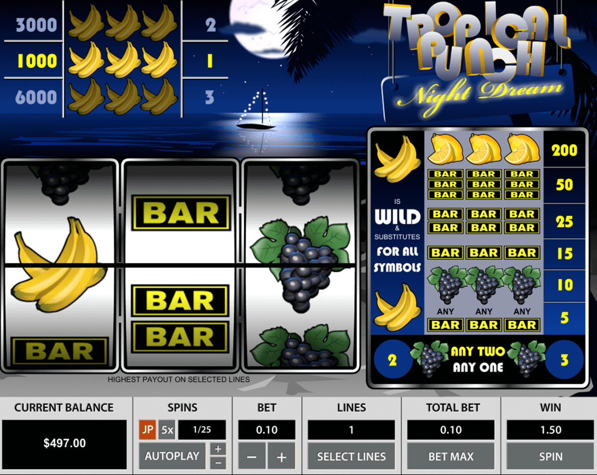 Free Classic Slots Online - Win at Classic Slot Machines Now! No Download or Registration -