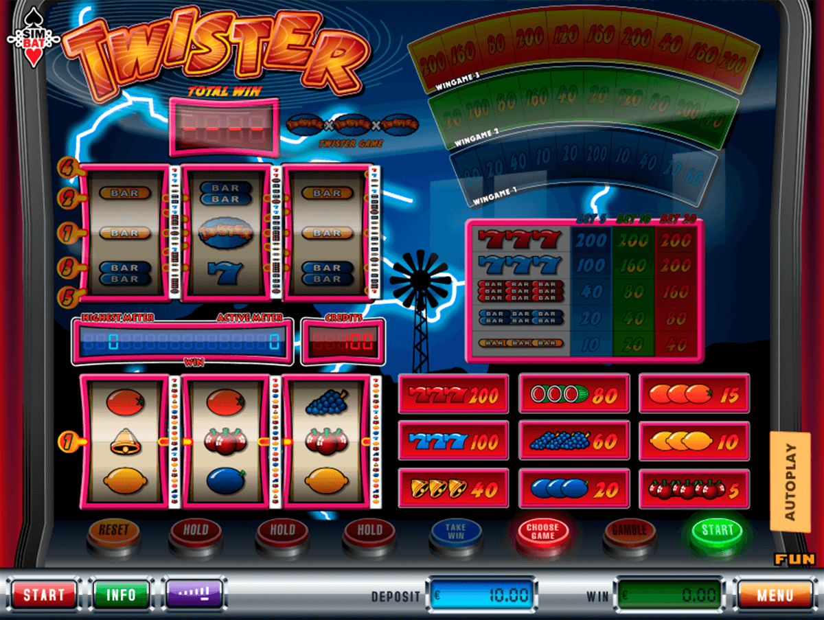 Twister™ Slot Machine Game to Play Free in Microgamings Online Casinos