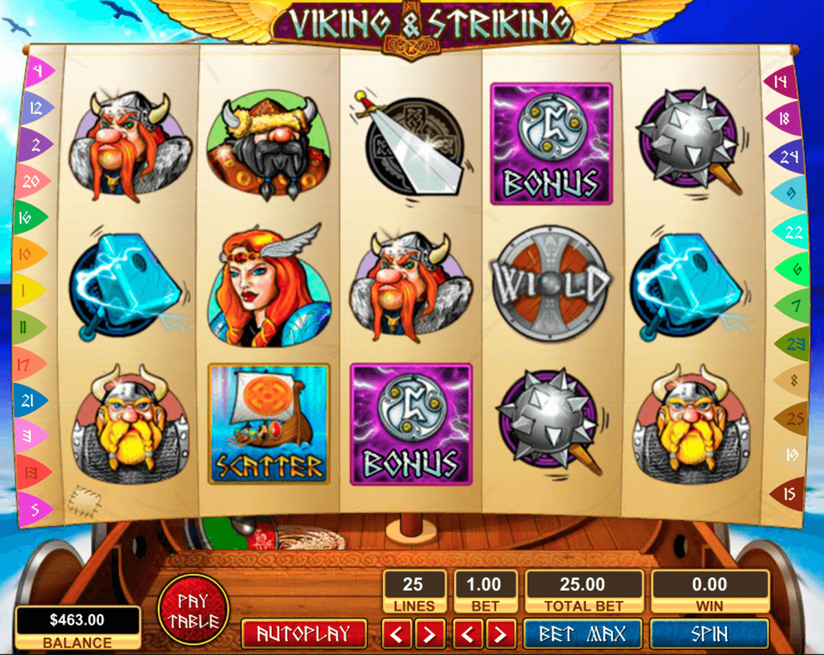Striking Viking Slot Machine - Play Free Casino Slot Games
