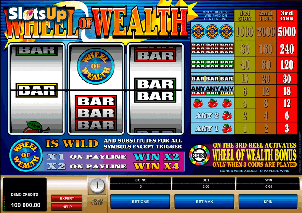 Reel Wheels Slot Machine Online ᐈ Vista Gaming™ Casino Slots