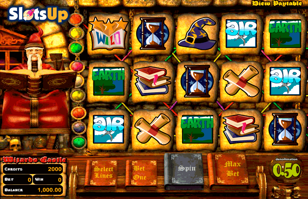 wizard castle betsoft casino slots