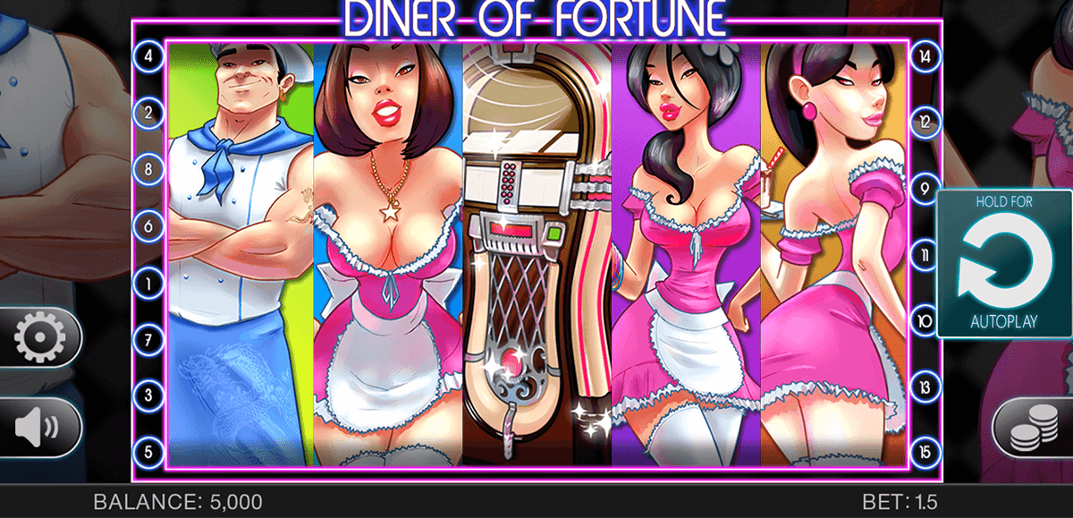 Flos Diner Slots - Play this Microgaming Casino Game Online
