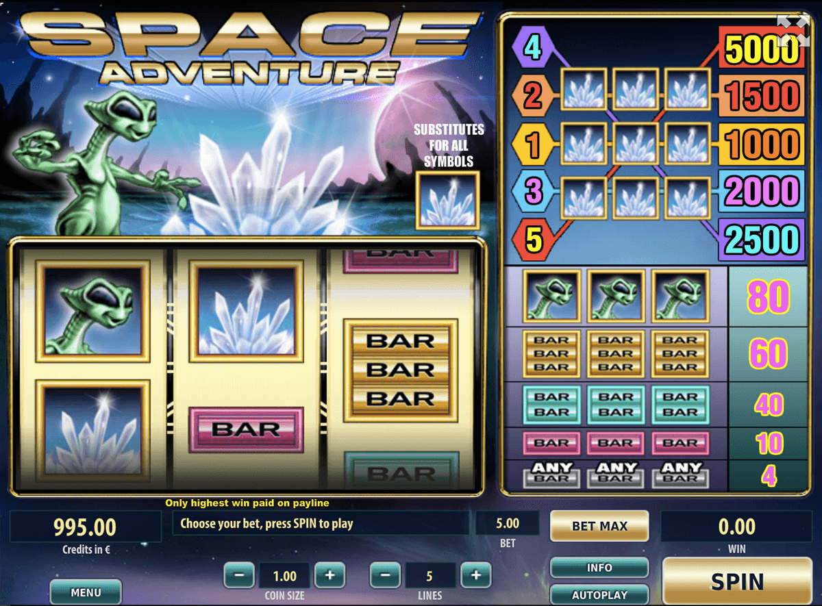 Space Adventures Slot - Play for Free Online Today