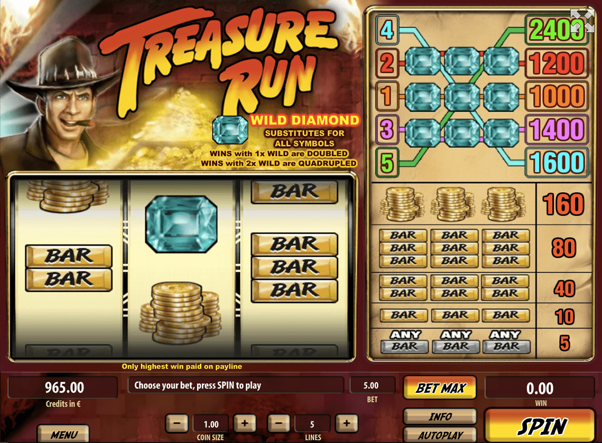 Leprechauns Treasure Slot Machine Online ᐈ Tom Horn™ Casino Slots